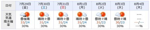 7月29日から8月4日の週間天気予報。