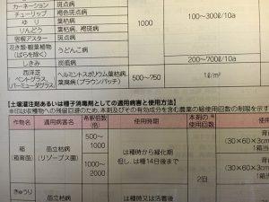 ダコニール1000のボトルの使用方法の表記。